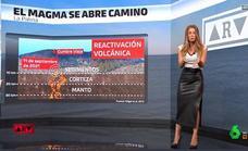 La Sexta sitúa el volcán en Gran Canaria